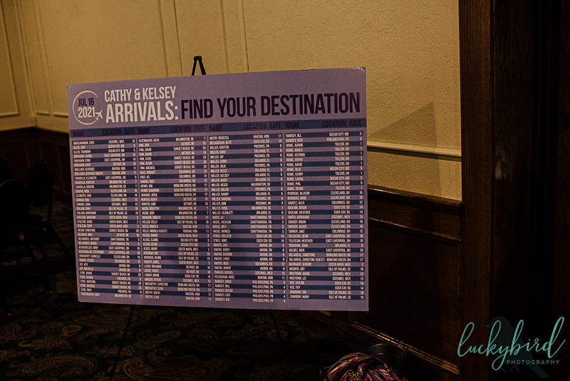 travel themed guest seating chart airport